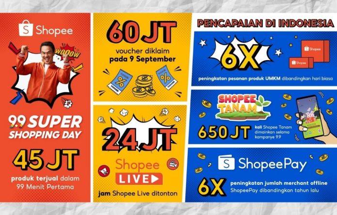 Pesanan Produk UMKM Meningkat Hingga 6 Kali Lipat pada Shopee 9.9 Super Shopping Day